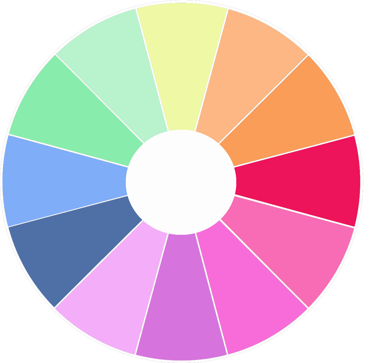 Yesterday 39 s black a blog about living life How does the colour wheel work